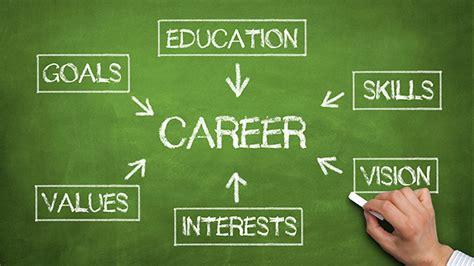 Future Career Goals images