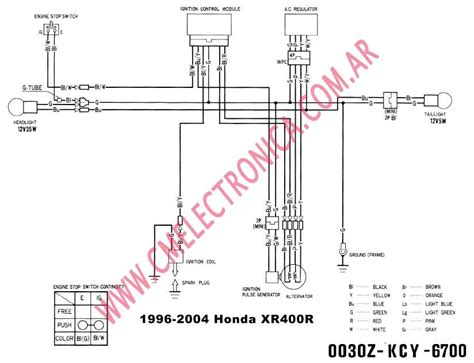 honda xr400 wiring diagram pdf honda wiring diagram