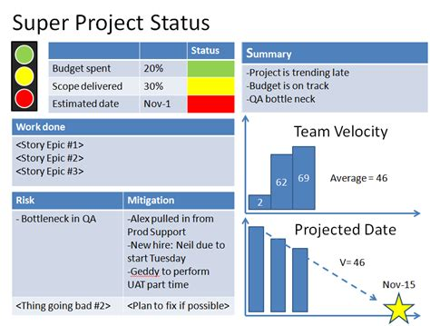 one page project status report template agile project status reports exle 1 project