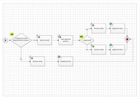 visio for dummies pdf how to create a workflow diagram workflow diagram visio
