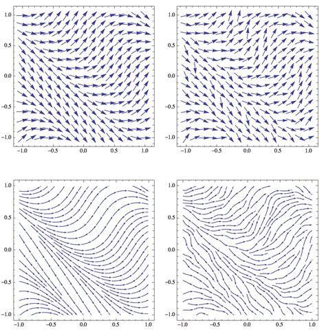 fitting smoothingaveraging  vector fields