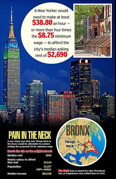 1 E 28th St 6th Floor New York Ny Us - new york new york craps minimums casino portal