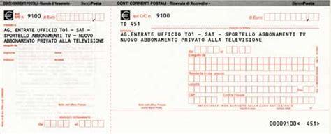 numero ufficio delle entrate canone compilazione esenzione guida e casi particolari