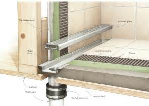 shower trench drain installation laticrete conversations linear drains detailed
