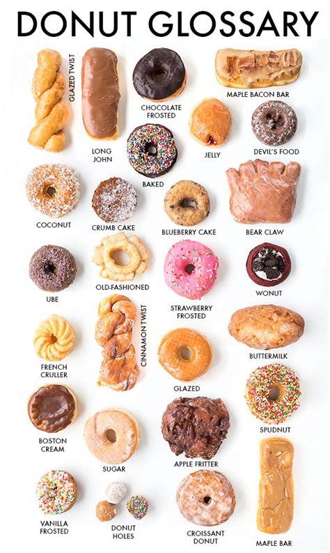 buy a fan near me 25 best ideas about donut shop on donut shop