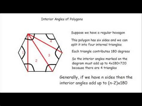 How To Work Out The Interior Angle by Interior Angles Of Polygons Made Simple Animation Gcse