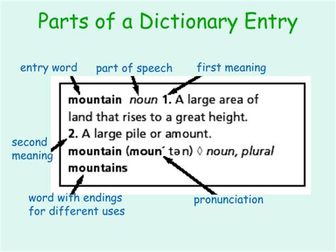 dictionary section ppt parts of a dictionary powerpoint presentation id