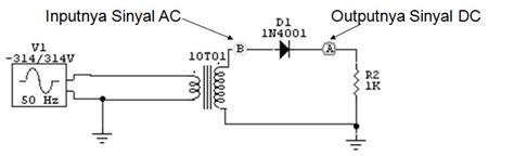 simbol diode penyearah diode penyearah 28 images komponen dasar elektronika dan fungsinya jenis jenis dioda dan