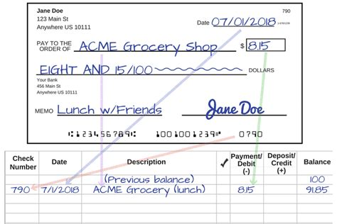 exle of written check see how to write a check step by step explanation