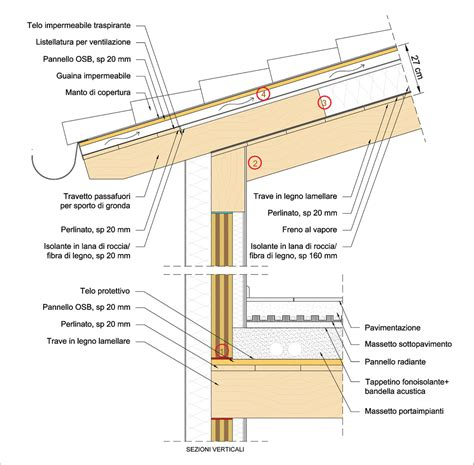 tettoia in legno dwg tettoia in legno lamellare dwg