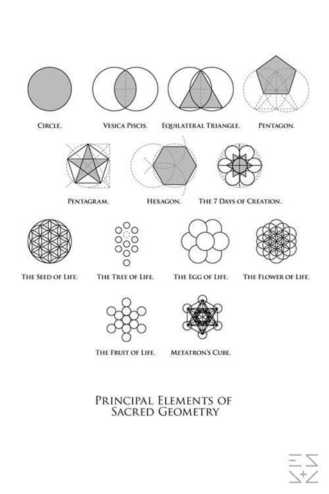 the meaning of sacred geometry part 3 the womb of sacred 241 best sacred geometry symbols images on pinterest
