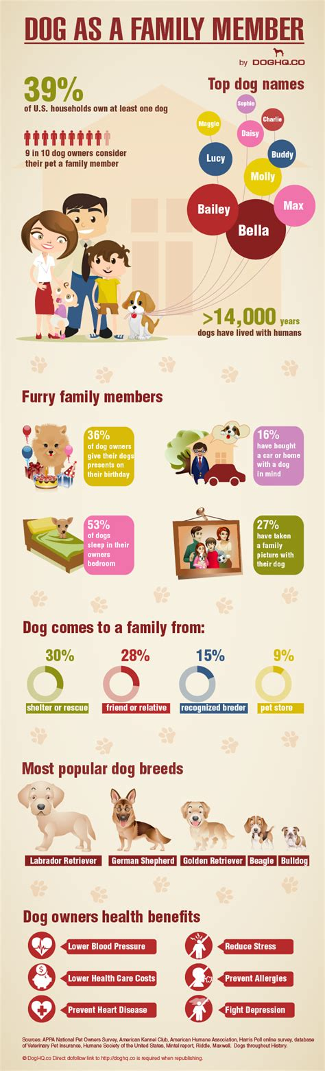 facts the pet parent s a to z home care encyclopedia books doghq team just released quot as a family member
