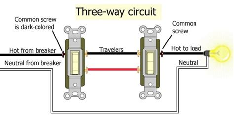 how do lights that are connected to switches work