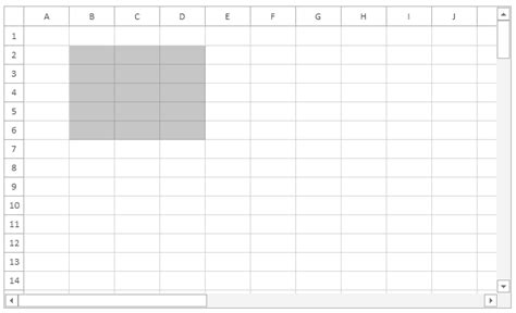 Html5 Spreadsheet by Excel Like Edit Selection Coming With Jqwidgets 2 5 5