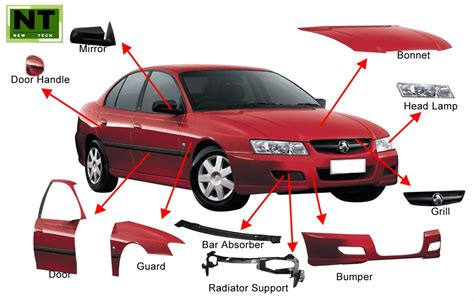 39 vehicle parts it mail in major the metal are used create sheet metal components in automotive industry the sheet
