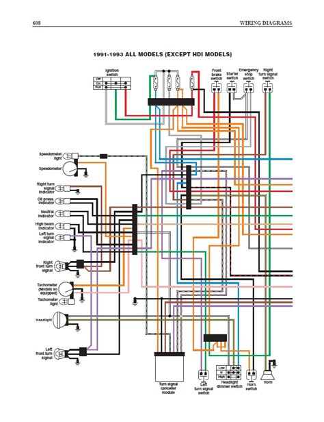 96 sportster wiring diagram sportster fuel diagram