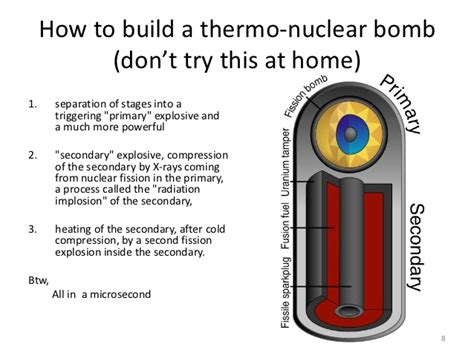 How To Build A Nuclear Bomb Weve Demonized Books But | computer science ideas