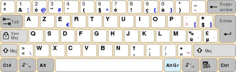 belgian keyboard layout exploration et ma 238 trise du clavier de l ordinateur