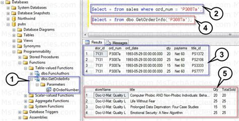 Table Valued Function In Sql Server by Creating And Using Table Valued Function In Sql Server