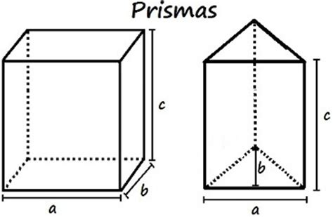 figuras geometricas volume f 243 rmulas para c 225 lculo de volume de s 243 lidos mundo educa 231 227 o