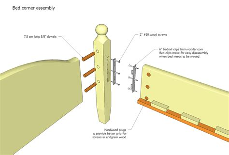 bed frame fasteners bed plans