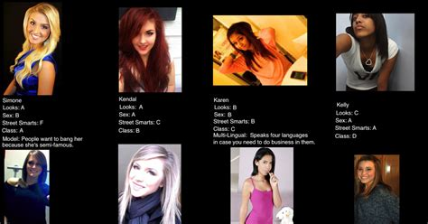 Design Your Own Apartment cyoa choose three female employees 4chan s choose your
