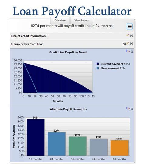loan eligibility calculator