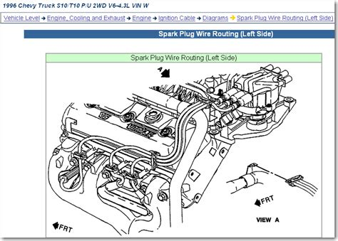 spark wiring diagram chevy 4 3 v6 28 images 1996 chevy