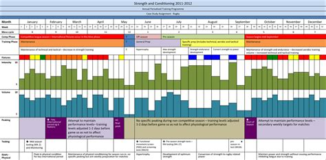 periodisation plan template annual plan template excel schedule template free
