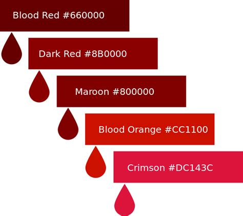 what do different colours mean file blood color palette svg wikimedia commons