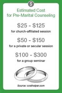 Marriage counseling costs ukiah