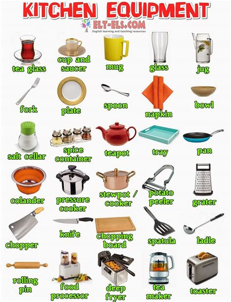 kitchen tools and equipment kitchen equipment kitchen vocabulary
