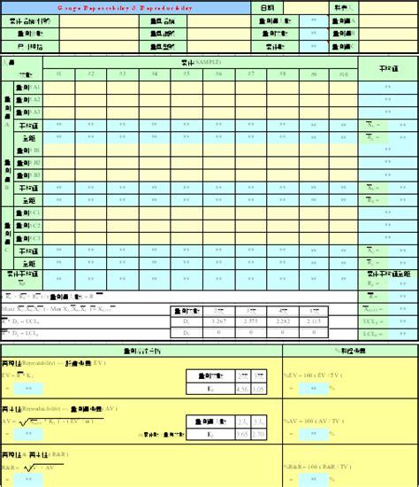 Mitutoyo Om150 Standard Outside Micrometer 125 150 M St004 cnc精密加工 複合式車床加工 cnc品管室