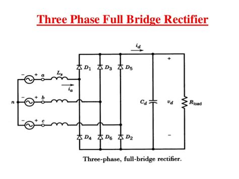 3 phase rectifier using diodes three phase rectifier by vivek ahlawat