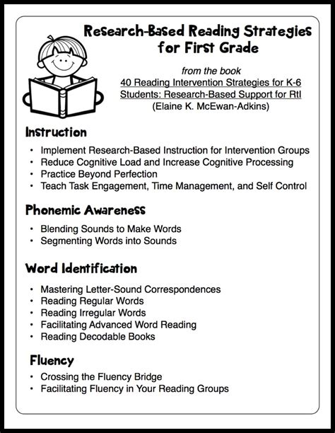 Research Based Letter Naming Interventions Search Results For Alphabet Flashcards Download Calendar 2015