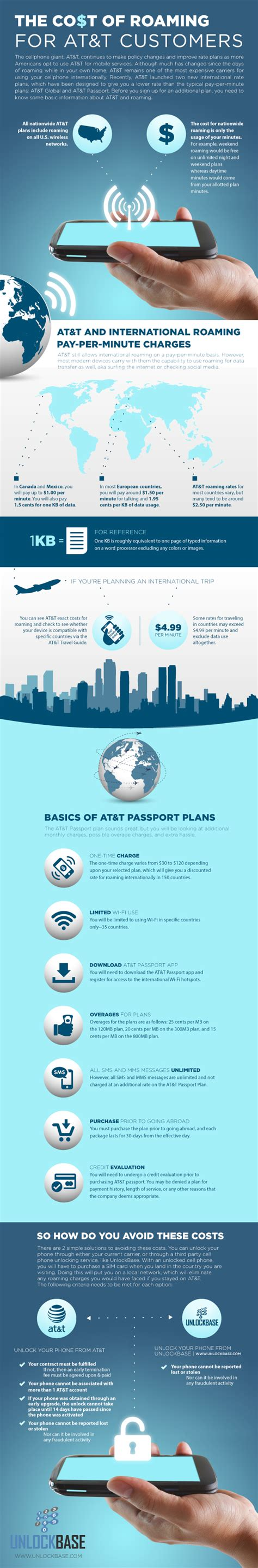 How To Upgrade Roaming On Att | unlock cell phone infographic avoid at t roaming cost