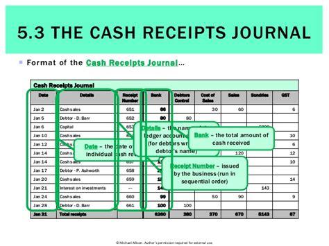 receipts journal 5 3 the receipts journal
