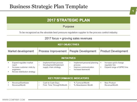 strategic plan template powerpoint business strategic plan template powerpoint guide