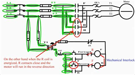forward motor circuit diagram and three