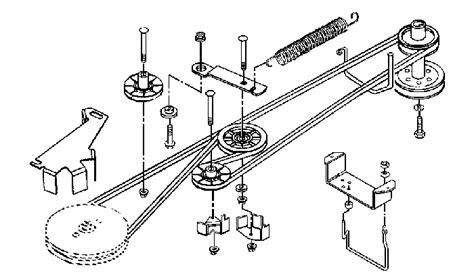 scotts s1642 by deere drive belt diagram