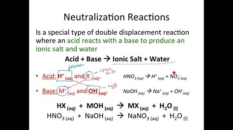 Predicting Products For Gas Producing And Neutralization