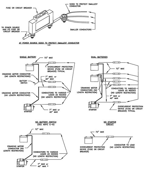 awesome bass boat wiring diagram gallery electrical