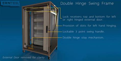 swing frame cabinet swing frame cabinet online information