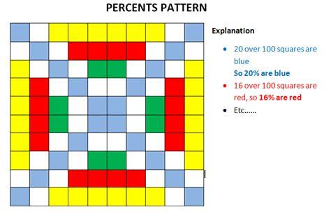 pattern decimal grid math fraction percentage and decimal yan yulius