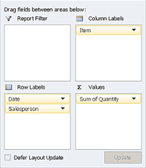 change layout of excel table how to change the layout of your pivot tables learn