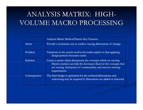 pattern analysis sas sas 174 macro design patterns