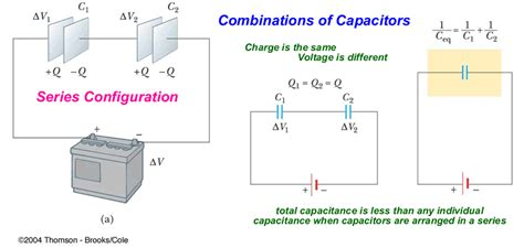 capacitors in series mastering physics what are the charges on plates 3 and 6 charging a capacitor physics 28 images mastering physics solutions charging and discharging