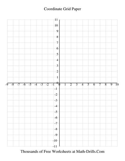 cartesian graph paper printable cartesian plane graph paper printable 360 degree