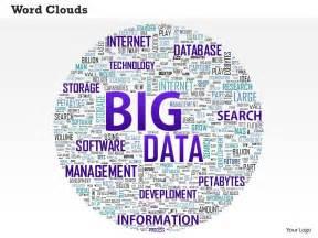 word cloud template powerpoint related keywords