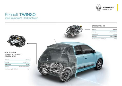 renault motor renault twingo test 2016 inbegriff der wendigkeit